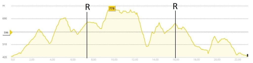 profil 23 km avec ravito